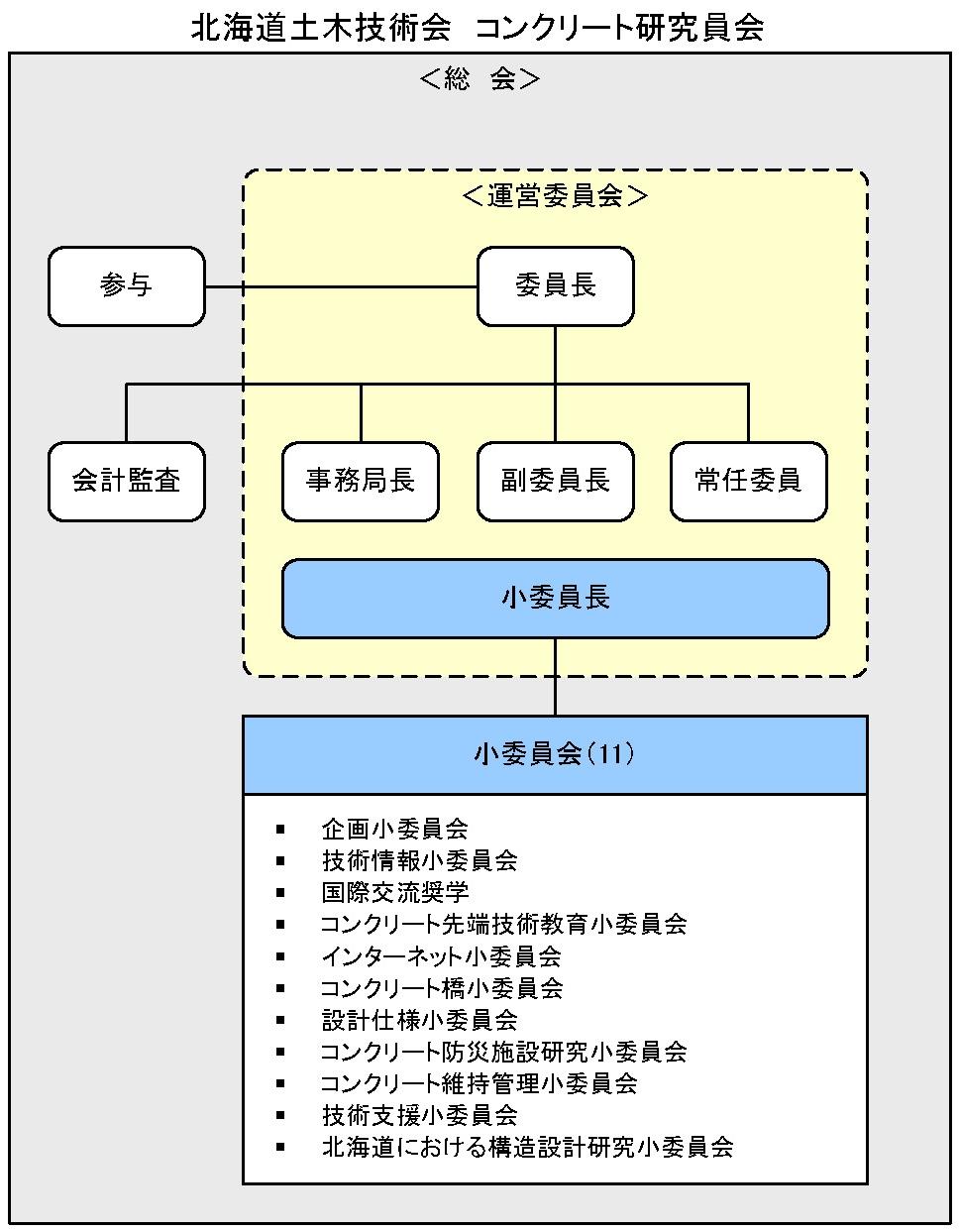 OrganizationChart.jpg3